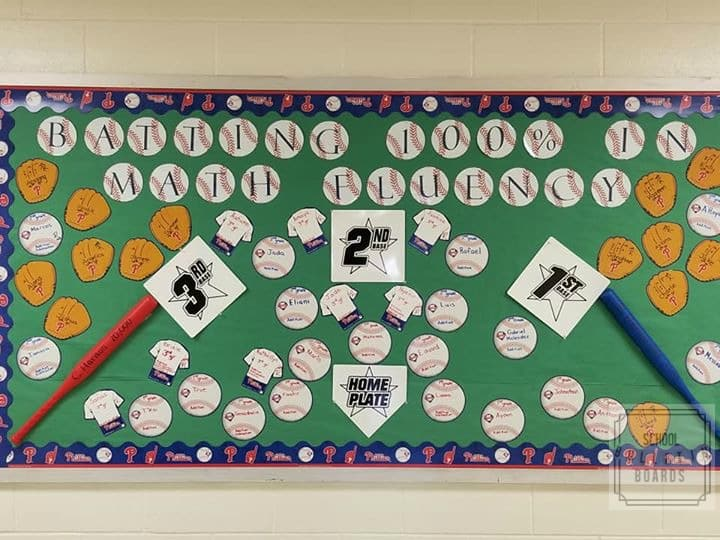 Students will love being able to work towards a goal and see that goal come to life throughout the school year. Even adding small goals to their sports icon of choice will be a movement in the right direction. #fluency #schoolbulletinboards